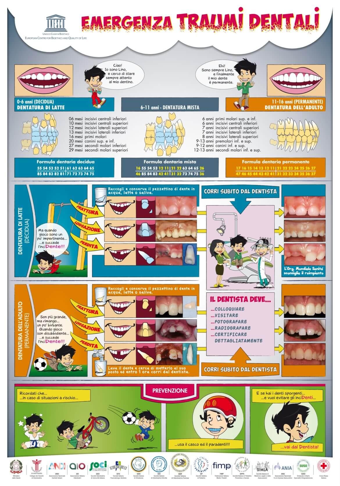 Emergenza-Traumi-Dentali.jpg