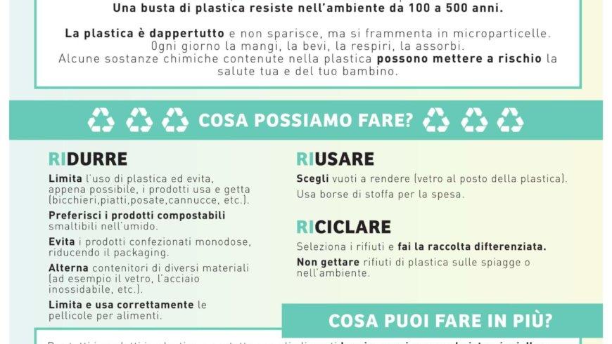 La Plastica è Per Sempre