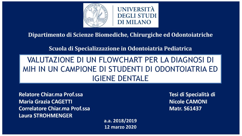 Dott.ssa Nicole Camoni – Tesi